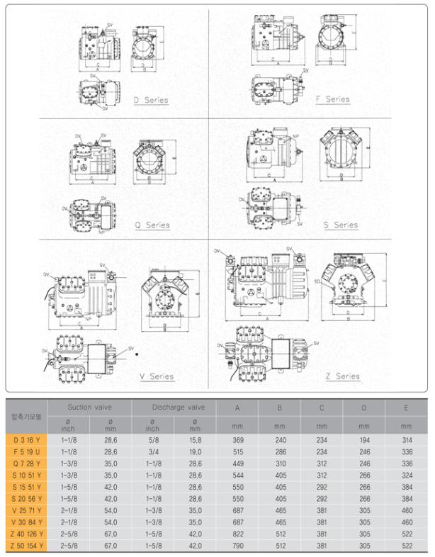 JOONGWONS Semi-Hermetic Compressors  4
