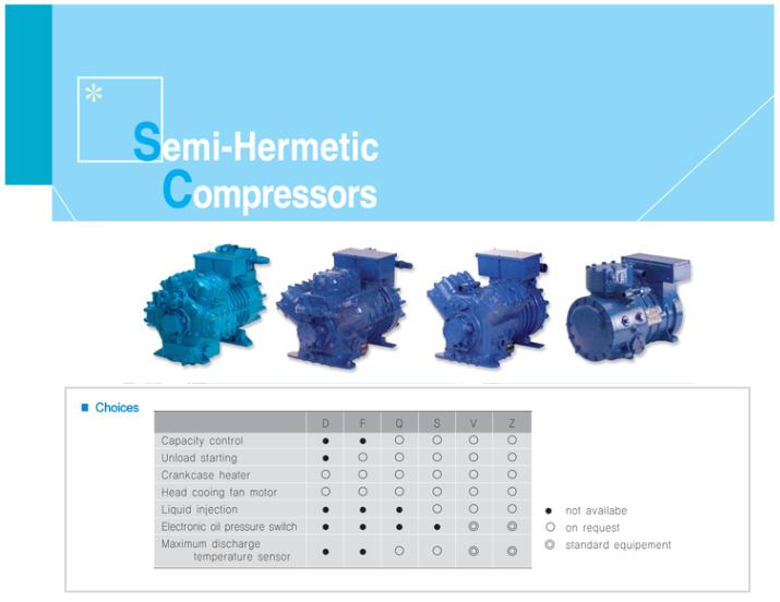 JOONGWONS Semi-Hermetic Compressors