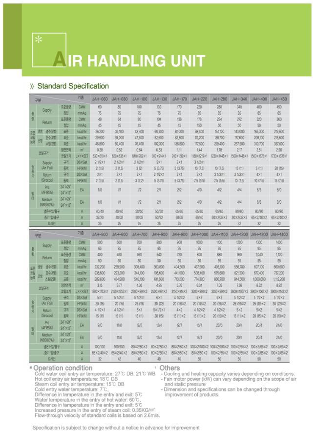 JOONGWONS Air Handling Unit JAH Series