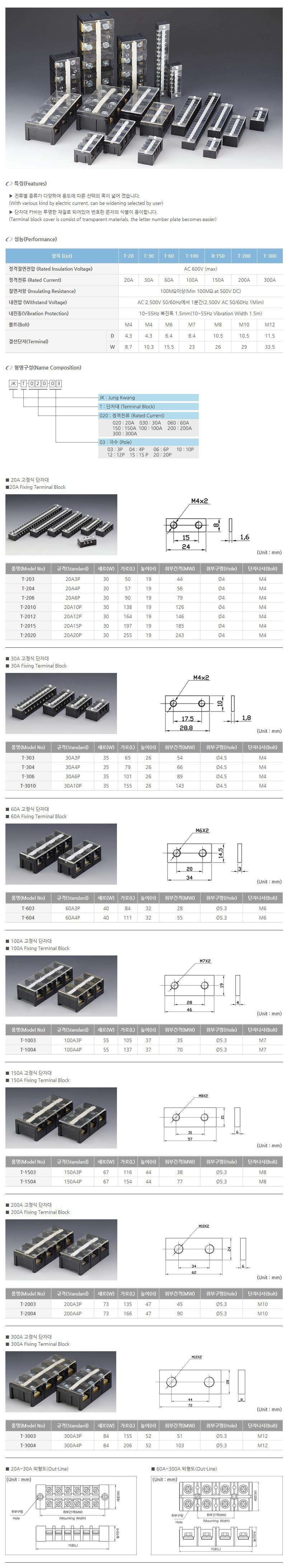 (주)정광테크 고정식 단자대 T-Series 1