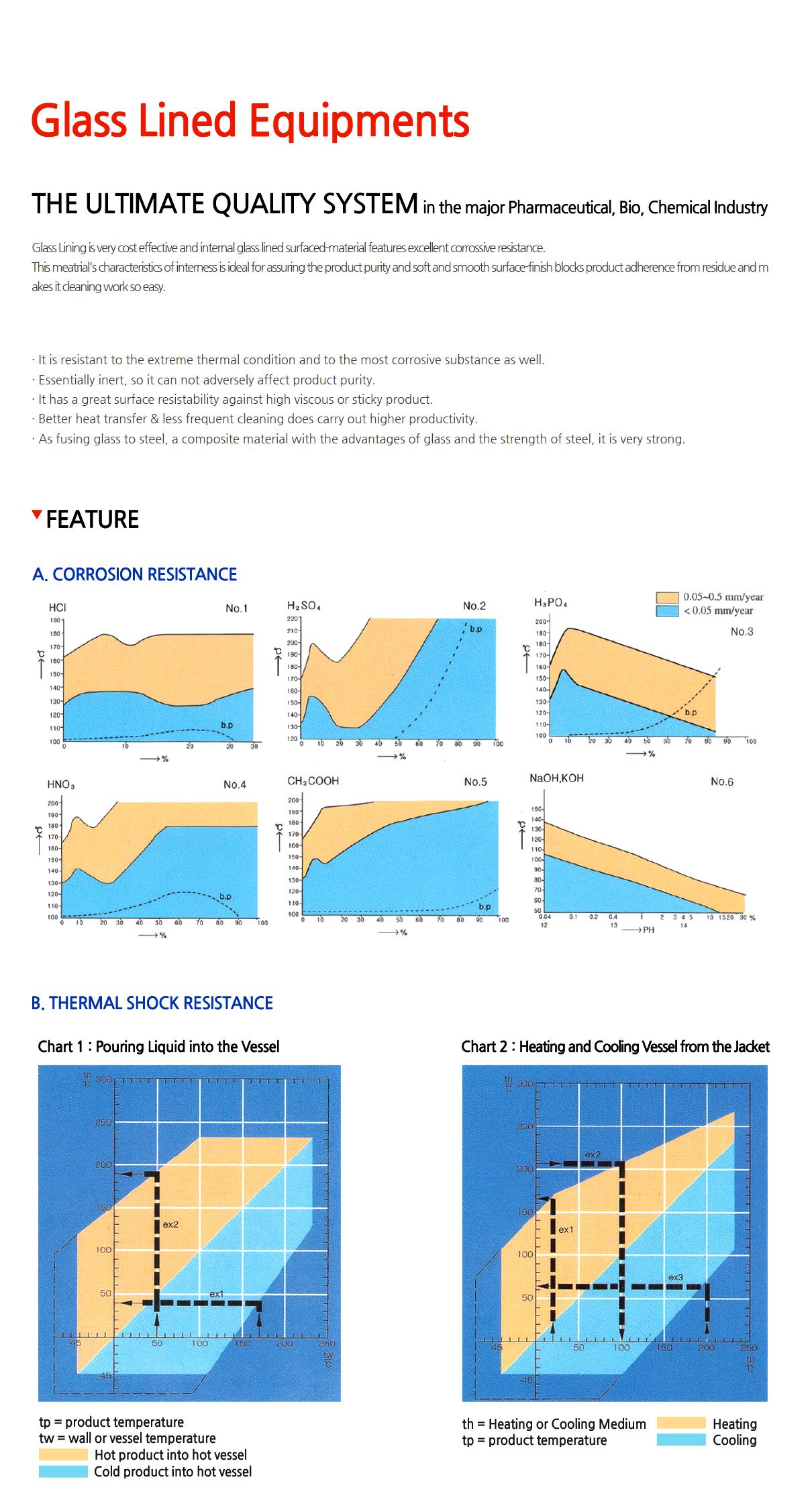 JUNGHYUN PLANT Overview/Characteristics  1