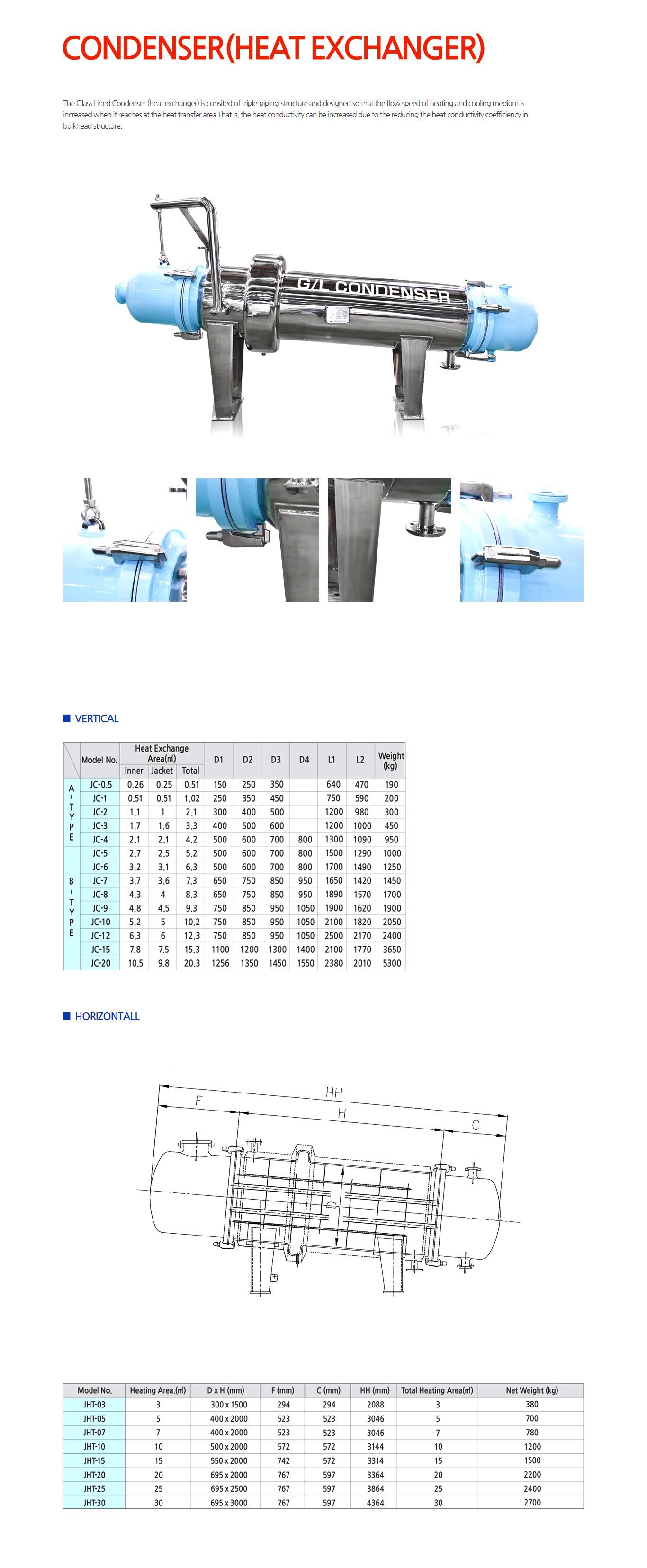 JUNGHYUN PLANT Condenser (Heat Exchanger) JC/JHT-Series