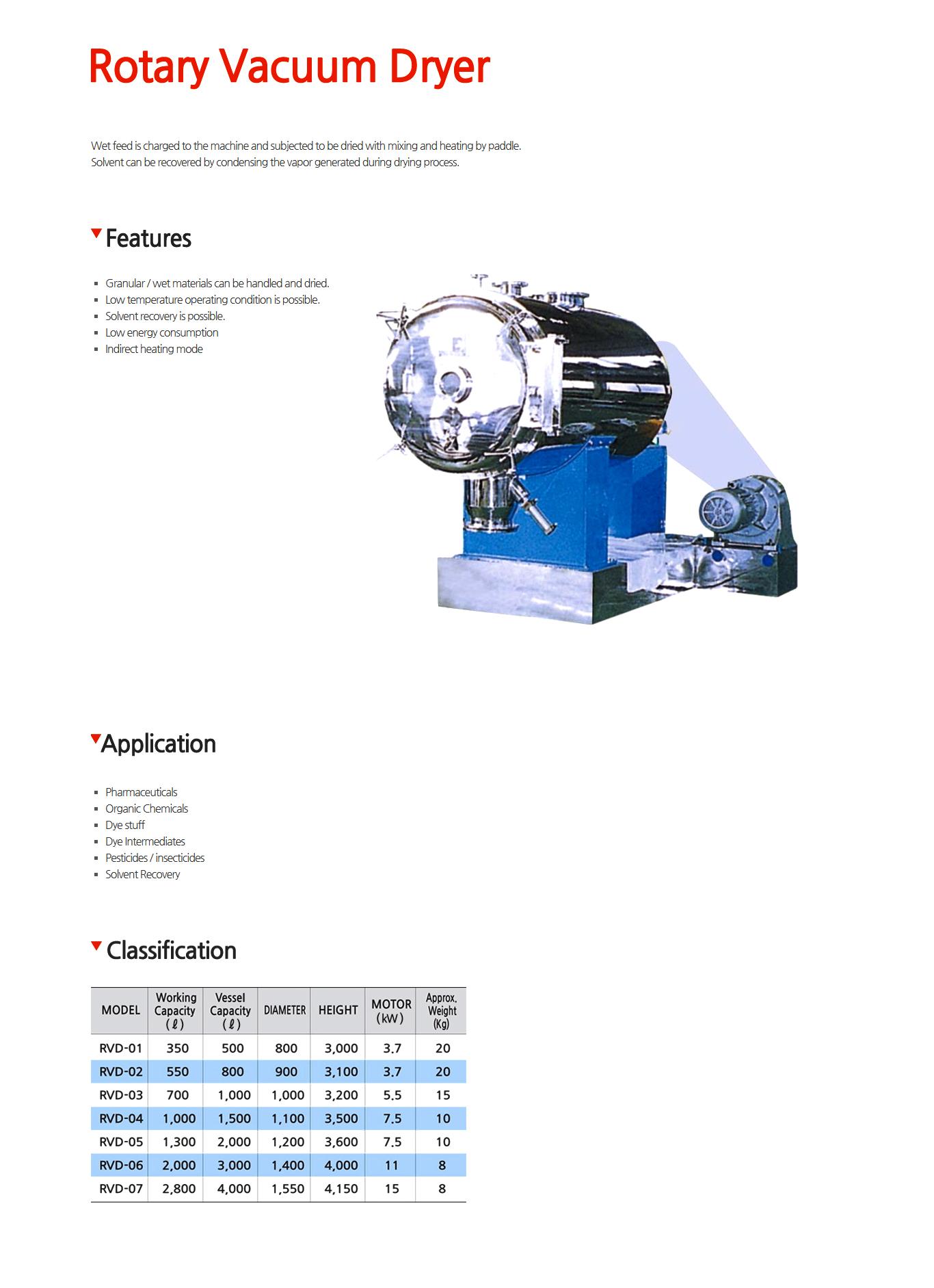 JUNGHYUN PLANT Rotary Vacuum Dryer RVD-Series