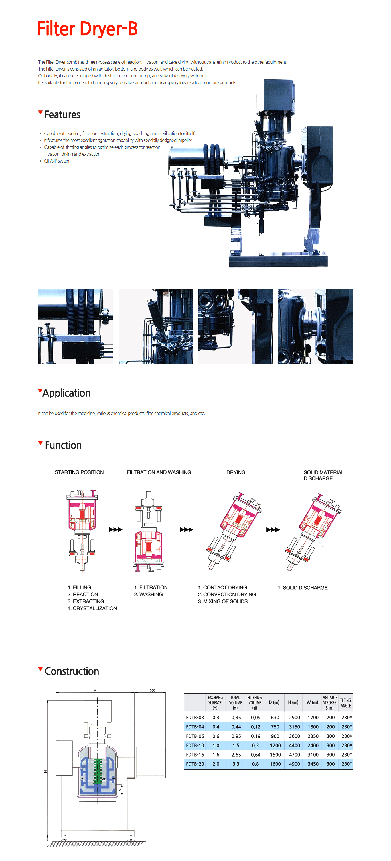 JUNGHYUN PLANT Filter Dryer-B FDTB-Series