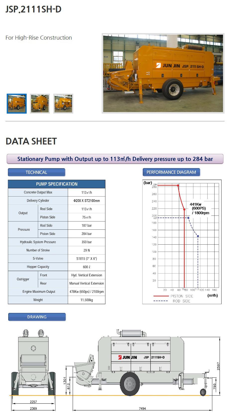JUNJIN Stationary Pump JSP.2111SH-D