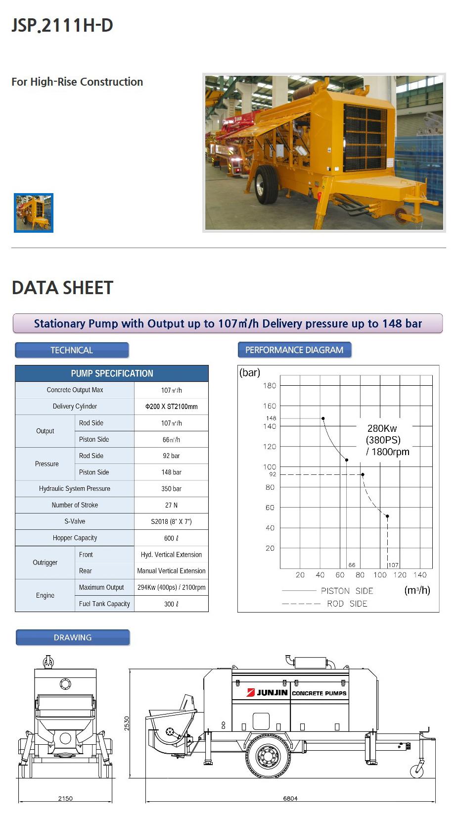 JUNJIN Stationary Pump JSP.2111H-D