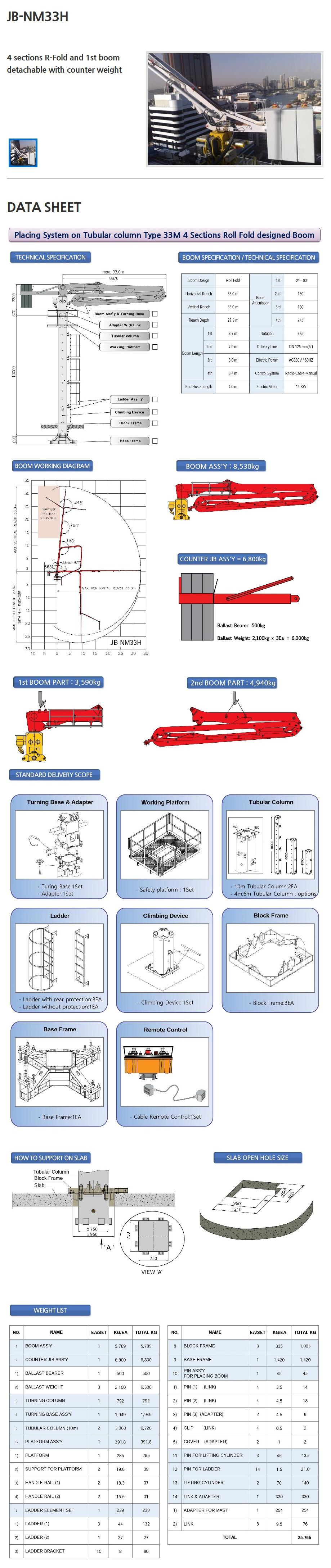 JUNJIN Placing Boom (Tubular Colunm Type with Counter Weight) JB-NM33H