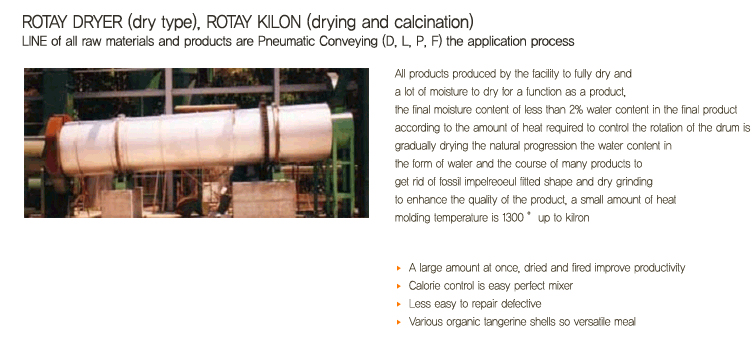 JU SOUNG INDUSTRIAL Rotary Dryer (Dry Type), Rotary Kilon (Drying and Calcination)