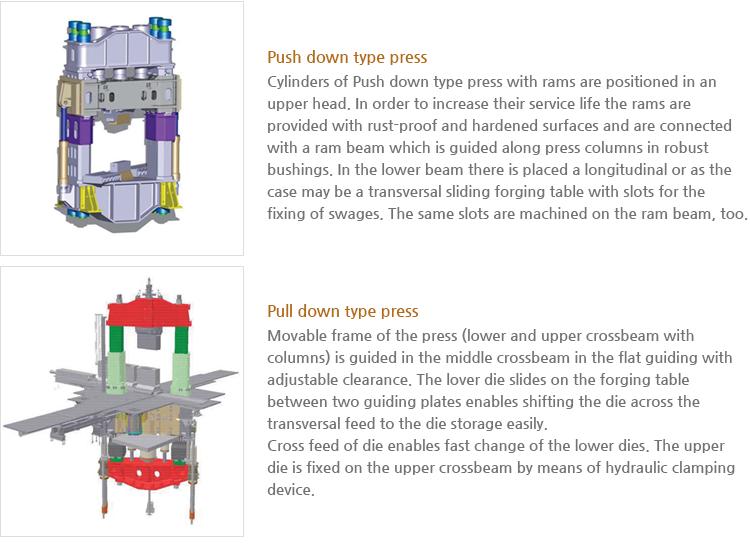 Kaltek Hydraulic Press  2