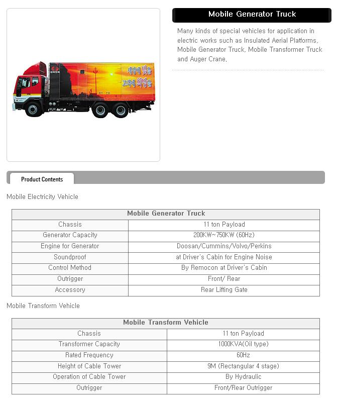KANGLIM Mobile Generator Truck