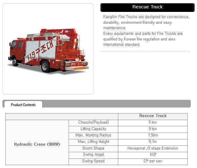 KANGLIM Rescue Truck