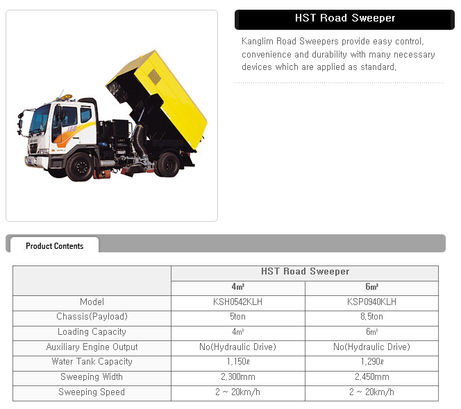KANGLIM HST Road Sweeper
