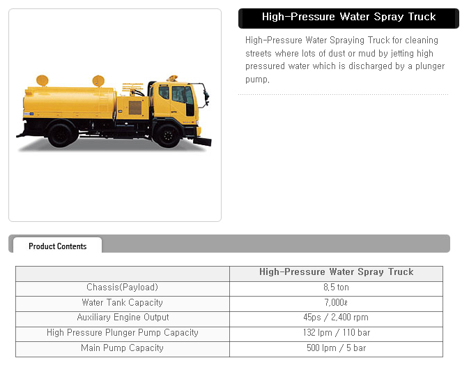 KANGLIM High-Pressure Water Spray Truck