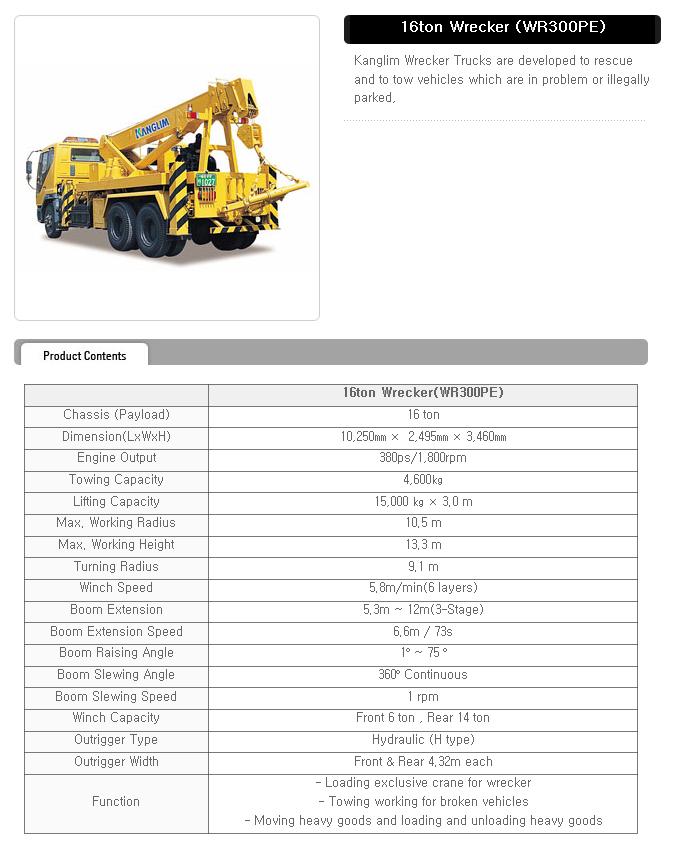 KANGLIM 16 Ton Wrecker WR300PE