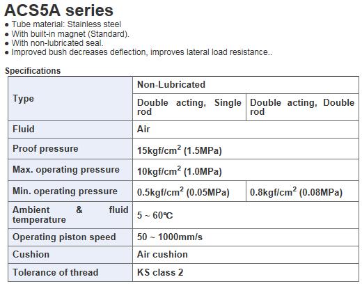 KCCPR Small Cylinder (SUS/Air Cushion) ACS5 Series