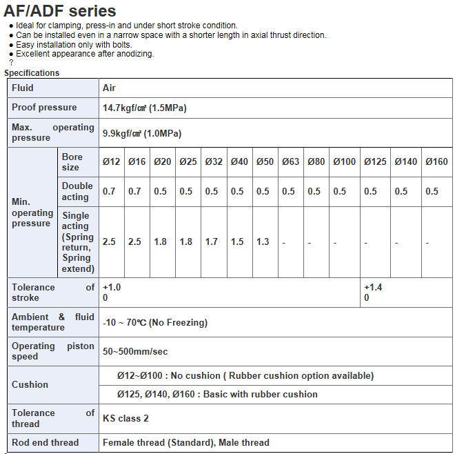 KCCPR Compact Cylinder AF/ADF Series