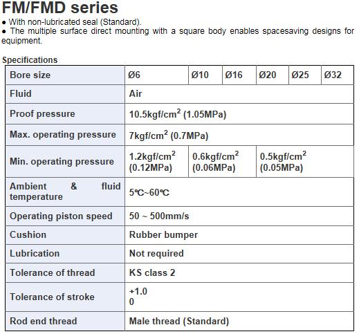 KCCPR Free Mount Cylinder FM/FMD Series