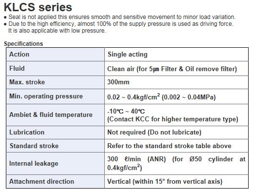 KCCPR Labylinth Cylinder KLCS Series