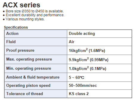 KCCPR Extra-Large Cylinder ACX Series