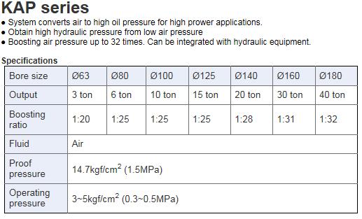 KCCPR Direct Mount Booster Cylinder KAP Series