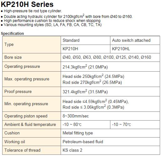 KCCPR High-pressure Hydraulic Cylinder KP210H Series