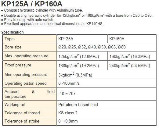 KCCPR Aluminum Compact Cylinder KP125A/160A
