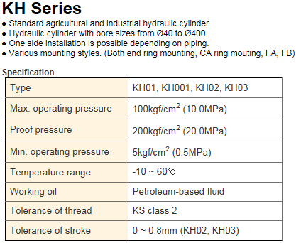 KCCPR Hydraulic Cylinder (Ring Mounting) KH Series