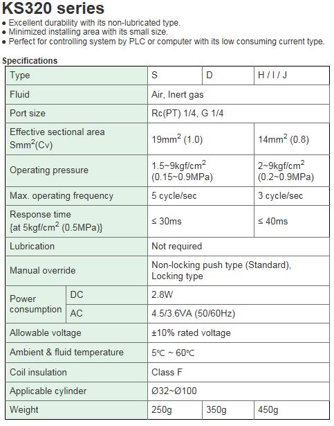KCCPR Air Solenoid Valve (5Port Pilot/Non-lubricated) KS320 Series