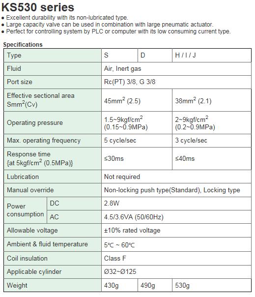 KCCPR Air Solenoid Valve (5Port Pilot/Non-lubricated) KS530 Series
