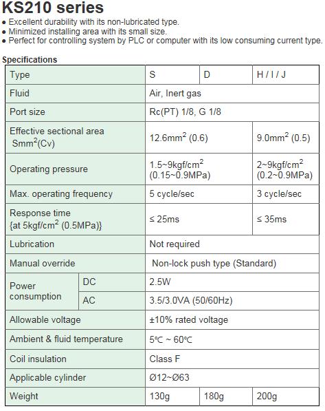 KCCPR Air Solenoid Valve (5Port Pilot/Non-lubricated) KS210 Series