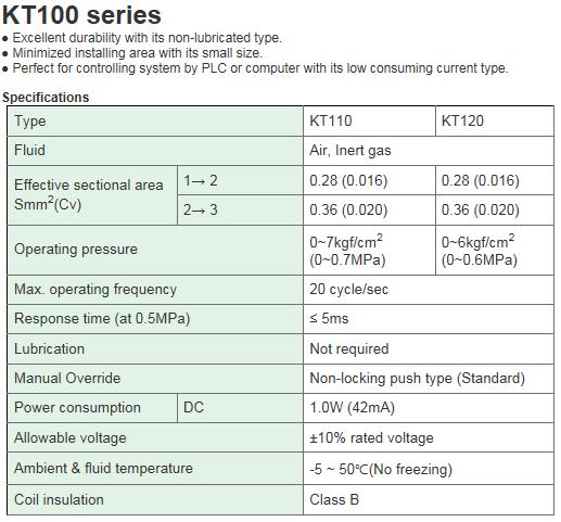 KCCPR Air Solenoid Valve (3Port Direct Acting) KT100 Series