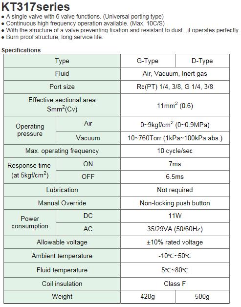 KCCPR Air Solenoid Valve (3Port, Poppet,Universal) KT317 Series
