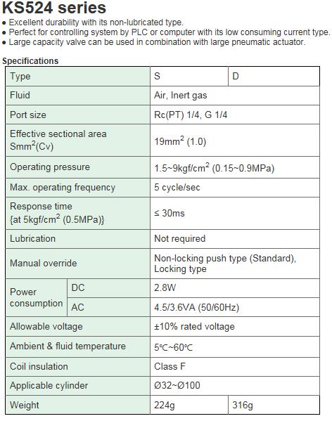 KCCPR Air Solenoid Valve (5Port Pilot/Non-lubricated) KS524 Series