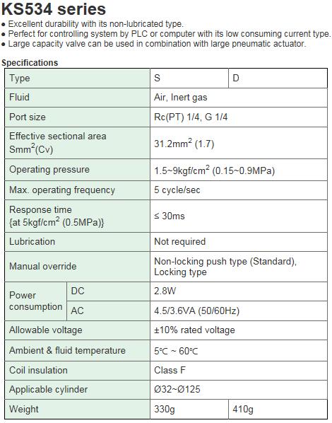 KCCPR Air Solenoid Valve(5Port Pilot/Non-lubricated) KS534 Series