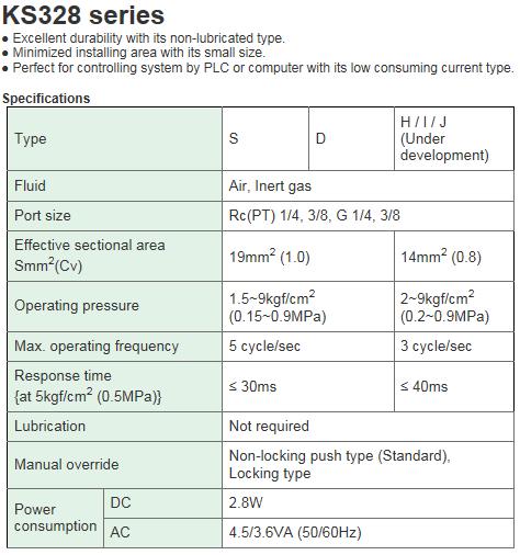 KCCPR Air Solenoid Valve (5Port Pilot/Non-lubricated) KS328 Series