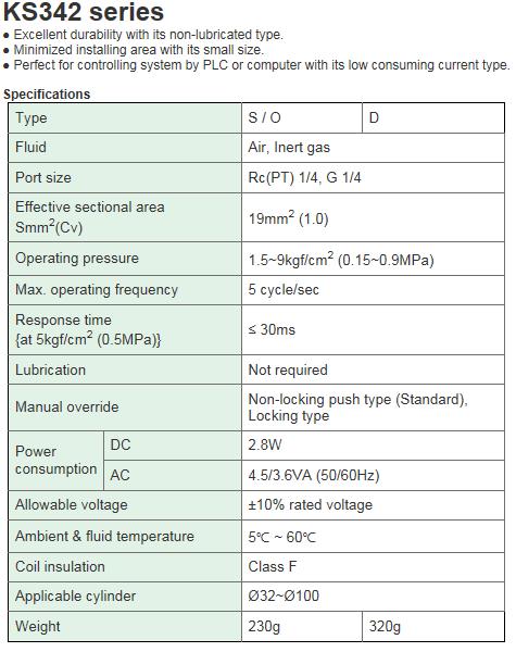 KCCPR Air Solenoid Valve (3Port Pilot/Non-lubricated) KS342 Series
