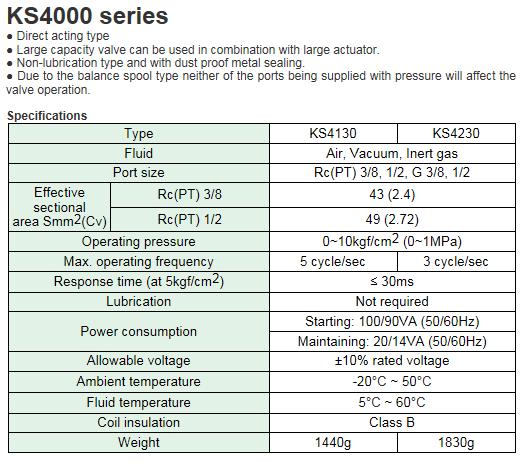 KCCPR Air Solenoid Valve (5Port Direct Acting/Metal Seal) KS4000 Series