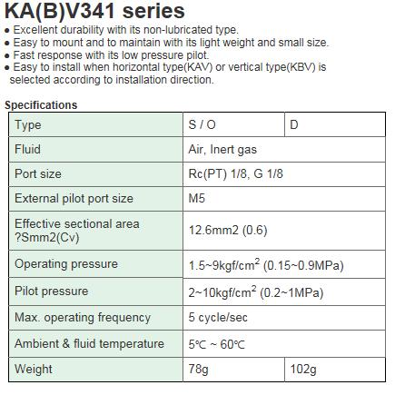 KCCPR Air Operated Valve (3Port Pilot/Non-lubricated) KA(B)V341 Series