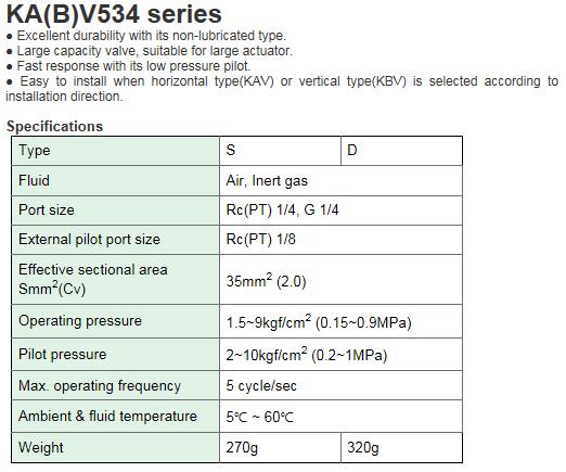 KCCPR Air Operated Valve (5Port Pilot/Non-lubricated) KA(B)V534 Series