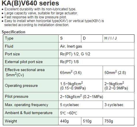 KCCPR Air Operated Valve (5Port Pilot/Non-lubricated) KA(B)V640 Series
