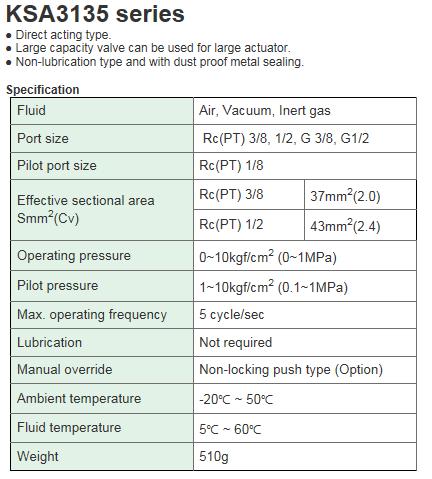 KCCPR Air Operated Valve (3Port Direct Acting/Metal Seal) KSA3135 Series