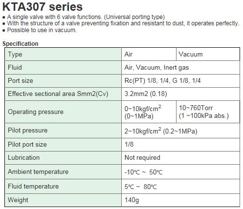 KCCPR Air Operated Valve (3Port Poppet/Universal) KTA307 Series