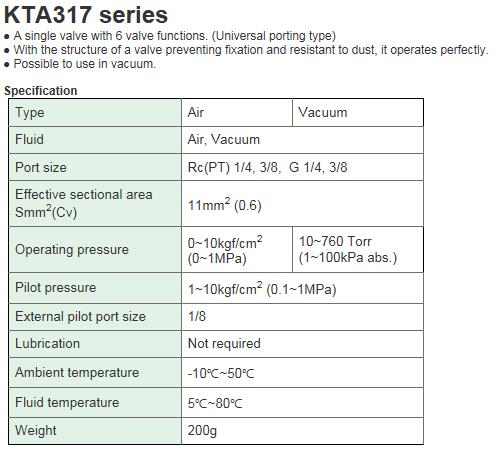 KCCPR Air Operated Valve (3Port Poppet/Universal) KTA317 Series