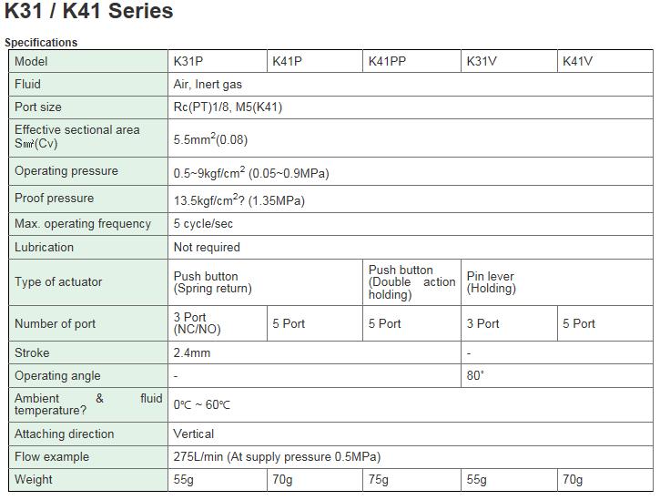 KCCPR Small Actuating Valve K31/K41 Series