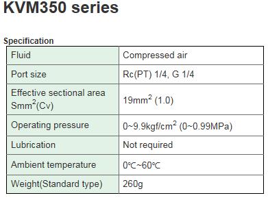 KCCPR 5Port Mechanical Valve KVM350 Series