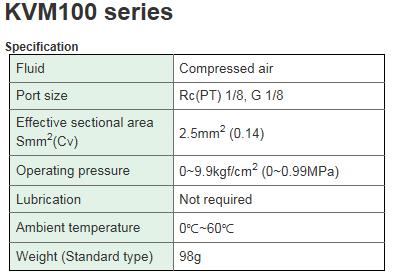 KCCPR 2,3Port Mechanical Valve KVM100 Series