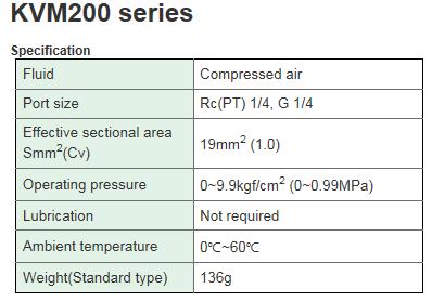 KCCPR 2,3Port Mechanical Valve KVM200 Series