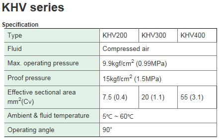 KCCPR 4Port Hand Valve KHV Series
