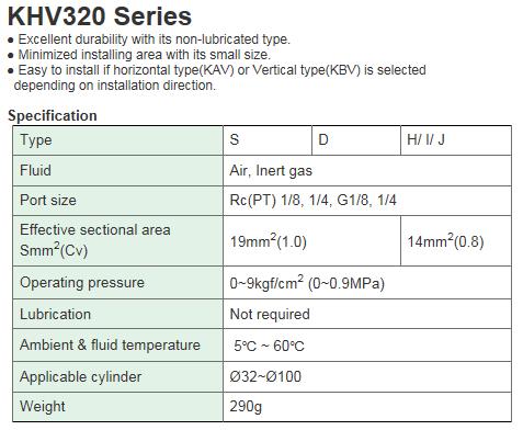 KCCPR 5Port Hand Valve KHV320 Series
