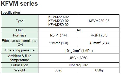 KCCPR Foot Valve KFVM Series